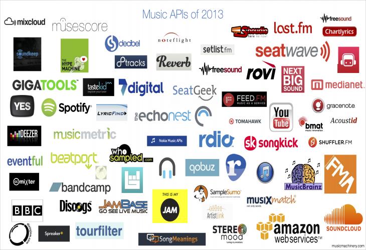 5 известнейших групп и музыкантов которых нет в стримминговых сервисах